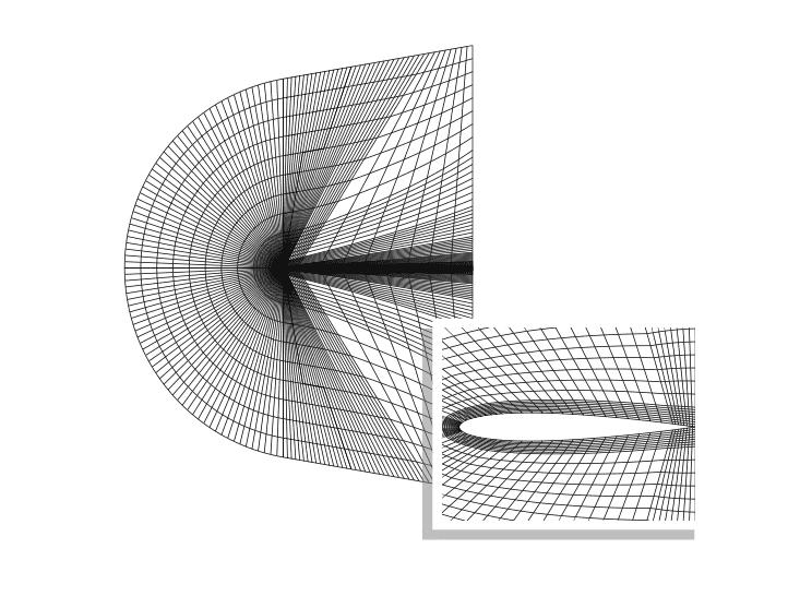 mesh_overlay