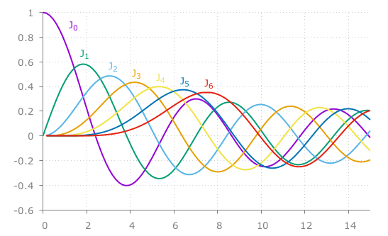 matlab_line_colors_2014