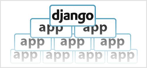Djangoapp2